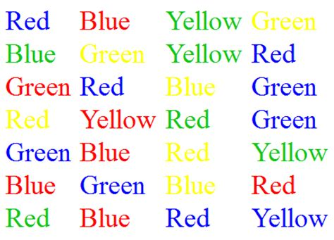 stroop color word test stroop color word test exles pictures to pin on