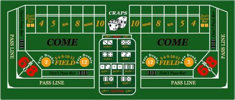 craps rules and craps table online casino guide