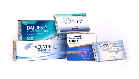 buy lenses buy contact lenses from a renowned store
