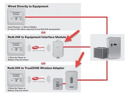 honeywell ct31a wiring diagram honeywell pro 3000 wiring