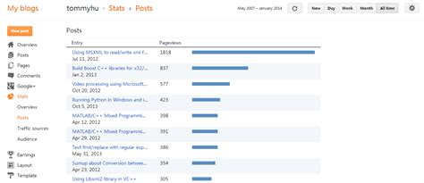 Blogger View Count | blogger view count blogger how to sort your blogposts as