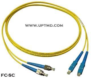Patchord Fc Lc Sc To Fc Lc Sc Upc Sx Sm 15 Mtr 1 几种光纤接口图解 st sc lc fc huqifei 2005的日志 网易博客