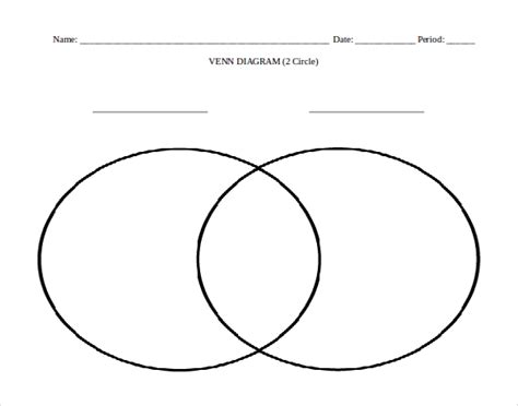 Creating A Venn Diagram Template Editable Venn Diagram Template