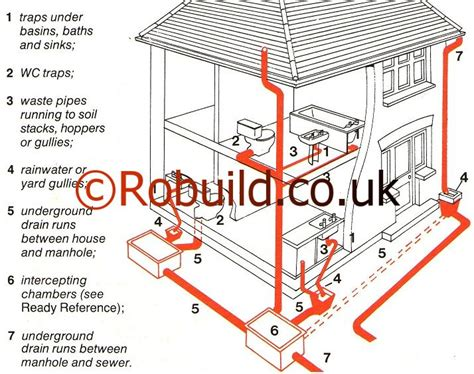 home drainage system diagram may 2012 plumbers plumbing central heating