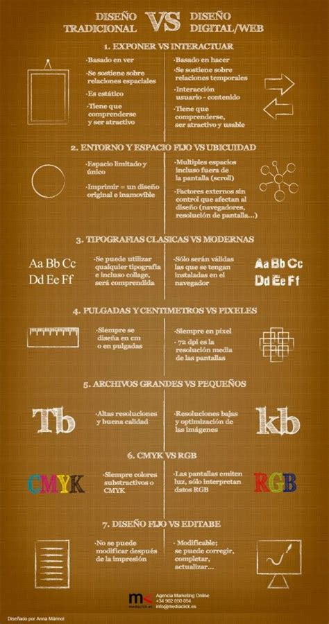 diferencia entre layout y template best 25 7 diferencias ideas on pinterest encuentra las
