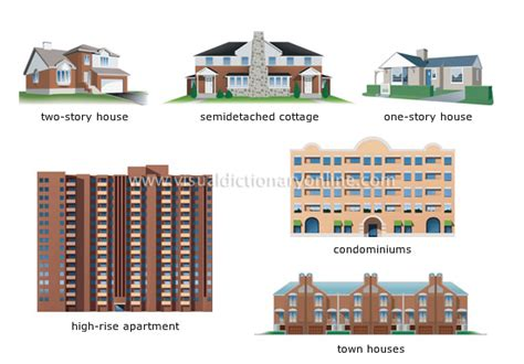 architecture categories arts architecture architecture city houses image