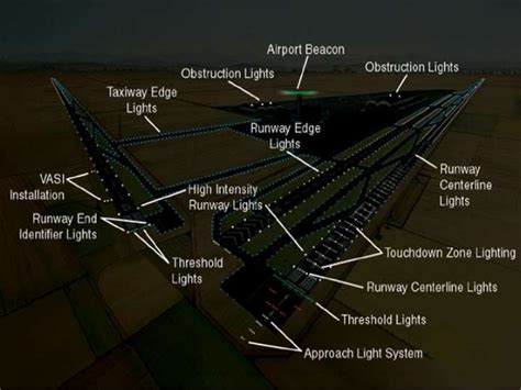 what color are taxiway lights runway orientation
