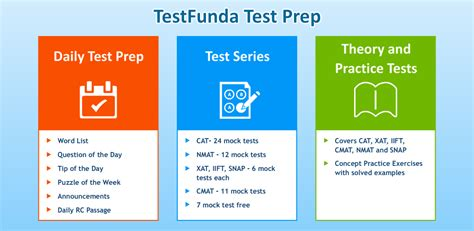 Mba Test Preparation by Testfunda Mobile App Mba Prep