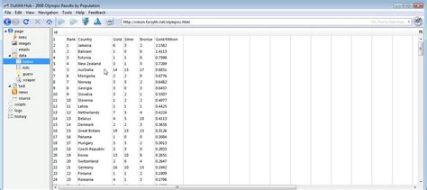 Convert Excel Spreadsheet To Html Table by How To Export Html Table Data To Excel Sheet Using Php