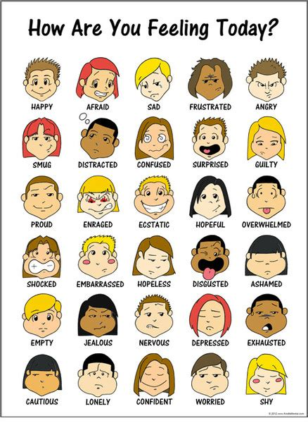 free printable emotions poster 171 toon feelings poster 2 counseling pinterest
