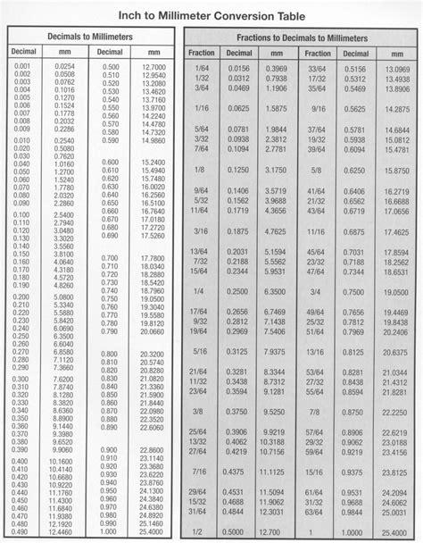 Diskon Baut L Kunci L Diameter 0 5 Cm Panjang 3 Cm Baut Hitam april 2012 belajar mesin bubut