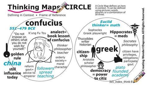 thinking map xn thinking maps
