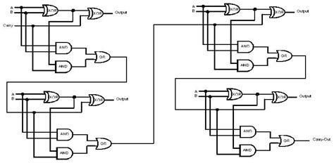 calculator xor circuit diagram of calculator using logic gates