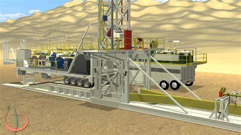 drilling rig image land rig site 1 3d animation oil arab drilling landrig rig move procedure 3d land rig