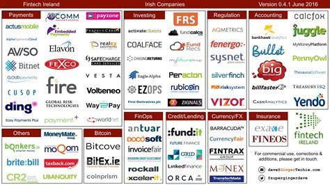 fintech ireland companies v 4 dave