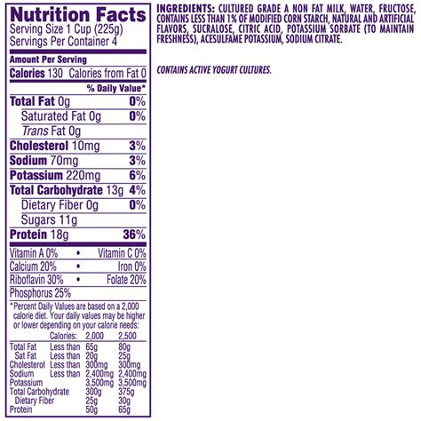 dannon light and fit greek yogurt nutrition label dannon light and fit greek yogurt vanilla carbs iron blog