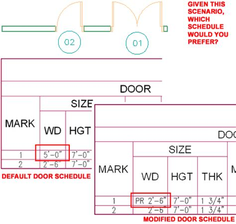 door schedule template images
