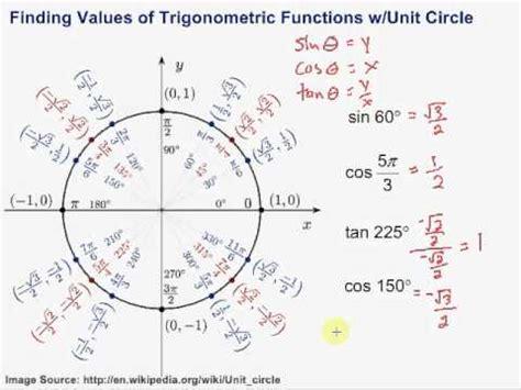 finding values  trigonometric functions   unit