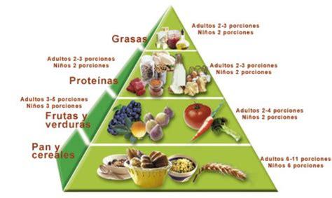 dieta equilibrada punto fape