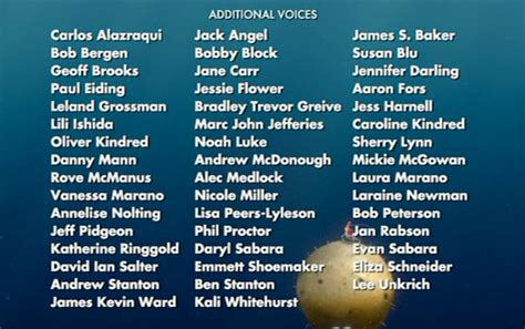 sound blockers for babies talk finding nemo credits pixar wiki fandom powered by