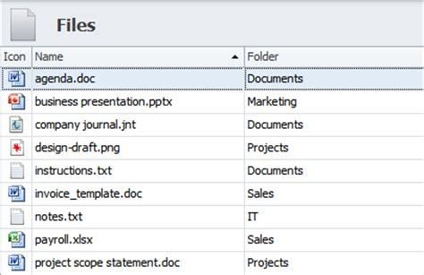 network handover document template department functions and workflow
