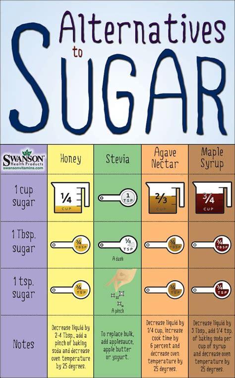 25 best ideas about sugar substitute on pinterest sodas best liquid diet and agave nectar