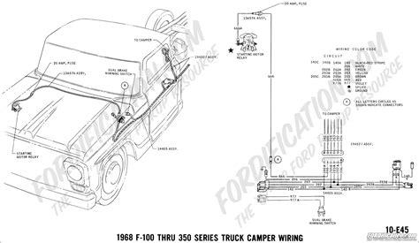 coleman pop up c er wiring diagram wiring diagram with