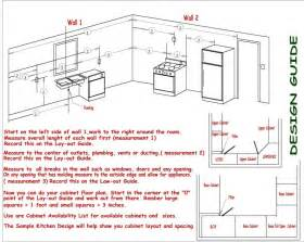 Layout Of Kitchen Cabinets by Kitchen Design Guidlines