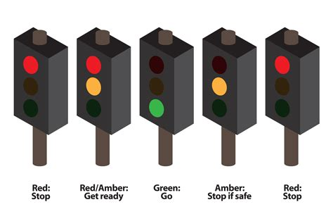 what does a flashing yellow light mean stop lights meaning images