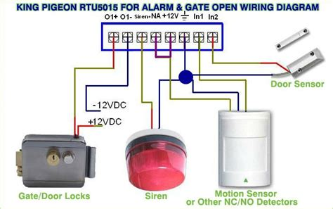 gsm remote key fob rtu5015 ce approved universal gate