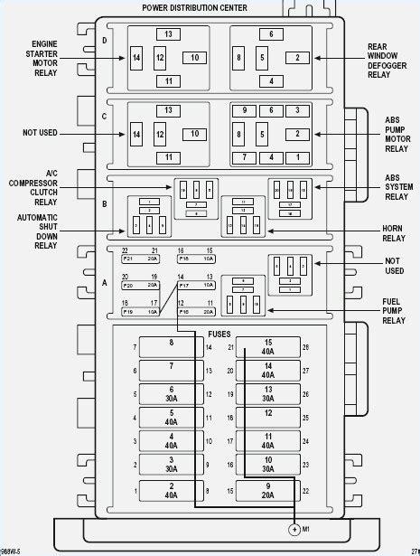 99 jeep wrangler fuse box diagram wiring diagram