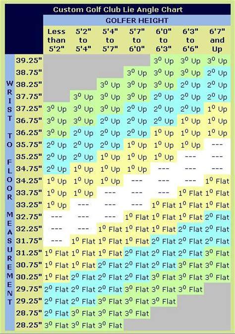 Similiar Ping Lie Angle Chart Keywords