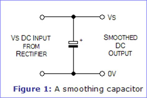 how smoothing capacitor works smoothing electronics in meccano