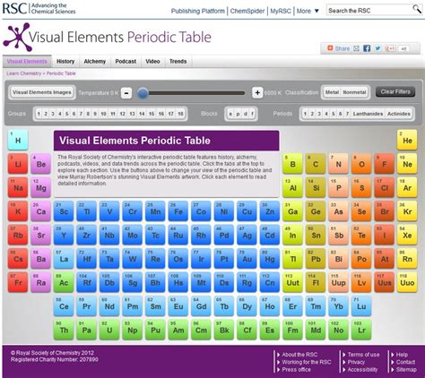 high chemistry periodic table 86 best periodic tables images on periodic