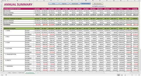 Project Management Spreadsheet Template Excel Excel Spreadsheet Templates Microsoft Spreadsheet Free Project Management Templates Excel 2007
