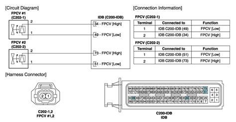 Hyundai Equus Fuel Pressure Control Valve Schematic