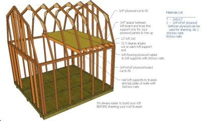 jakes 10x12 gambrel shed plans with loft