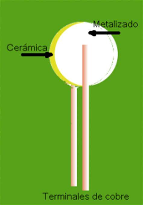 capacitor de lenteja 103 tecnolog 237 a de los componentes electr 243 nicos tp n 176 2 capacitores
