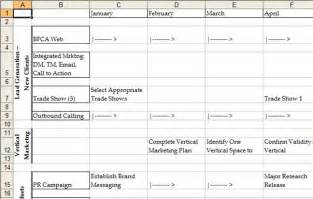 Publicity Plan Template by Communication Plan Pr Communication Plan Template