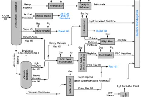 process and instrumentation diagram software process and instrumentation diagram software wedocable