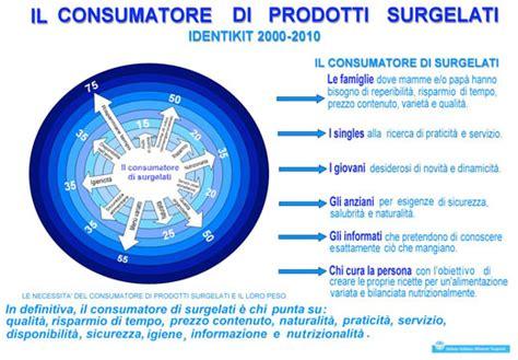 alimenti economici pratici economici e senza scarti gli italiani scelgono i