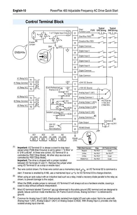 wiring diagram powerflex 525 powerflex 525 manual wiring
