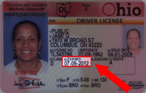 Ohio Drivers License Renewal Documents how to submit an ohio drivers license renewal