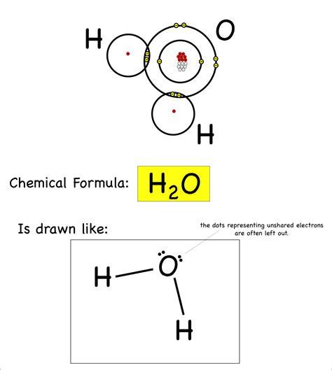 h2o dot diagram introducing covalent bonding montessori muddle