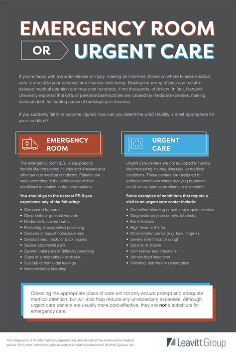 emergency room or urgent care emergency room or urgent care leavitt news publications