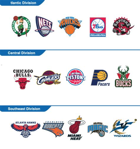 Mba Divisions by Logo Vectorilla Vector Images