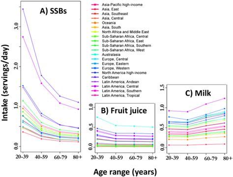 stop alle bevande zuccherate e le bibite zuccherate una ricerca svela le tendenze nei