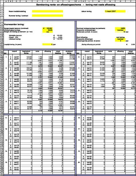 bank sparen berekening rente en aflossingsschema voor een lening