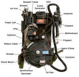 Parts Of A Proton Category Proton Pack Ghostbusters Fans