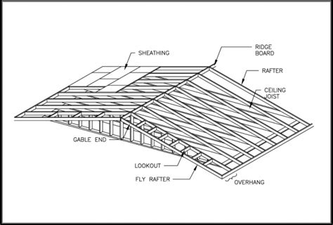 How To Draw A Simple Floor Plan by Structural Design Of Wood Framing For The Home Inspector